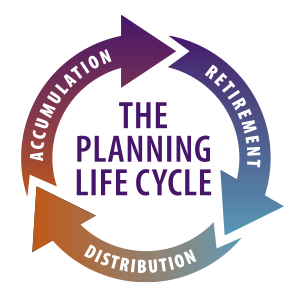 planning-life-cycle-2014