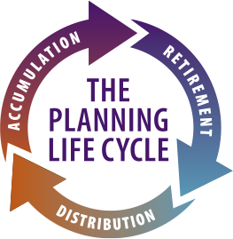 planning-life-cycle-graphic